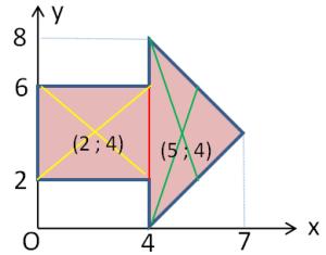 Titik berat persegi dan segitiga