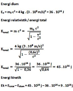 Soal Energi Kinetik : energi, kinetik, Contoh, Momentum, Energi, Relativistik, Pembahasan, Soalfismat.com