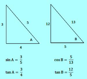 Pembahasan soal tangen jumlah dan selisih dua sudut
