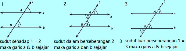 Contoh dua garis sejajar