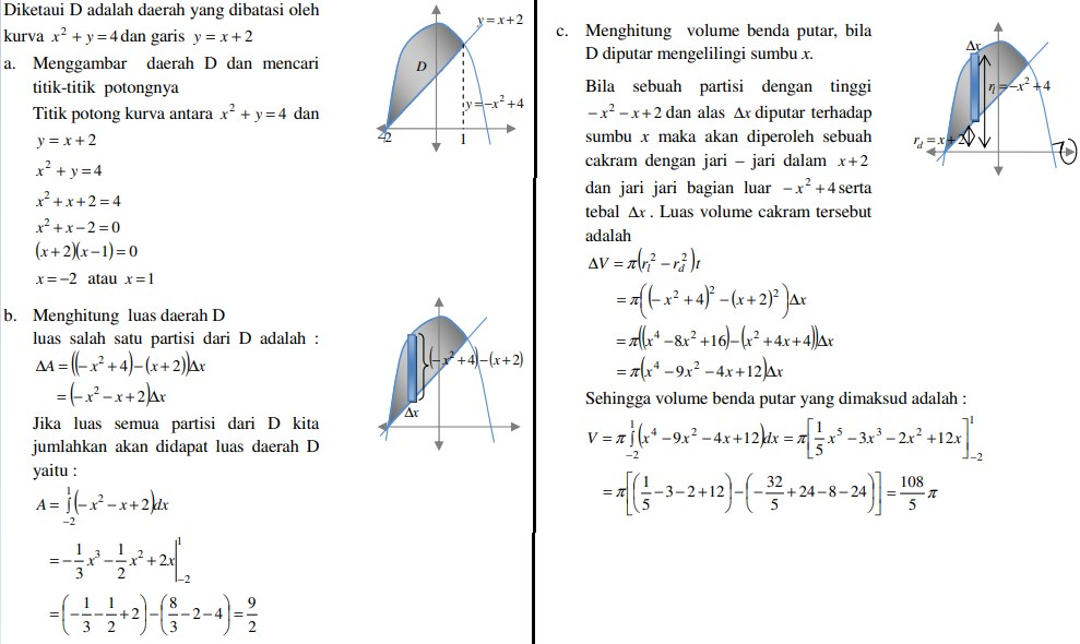 Kalkulus Diferensial Semester 1