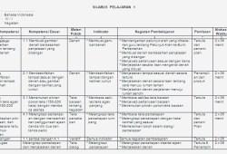 Silabus Bina Bahasa Indonesia Kelas 4 SD