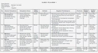 contoh silabus bina bahasa indonesia kelas 4 SD