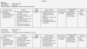 silabus bahasa indonesia kelas 6 SD