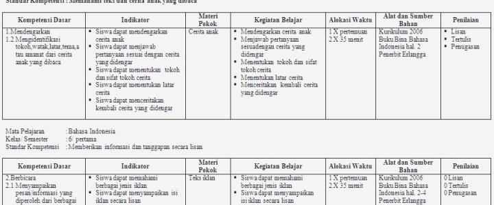 Silabus Bina Bahasa Indonesia Kelas 6 SD