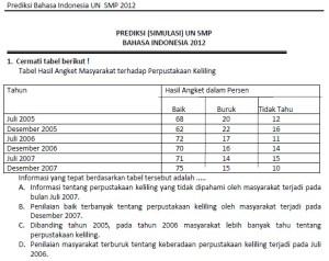 soal prediksi ujian nasional bahasa Indonesia SMP 2012
