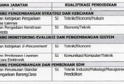 Cpns Lkpp 2012 Bank Soal Ujian