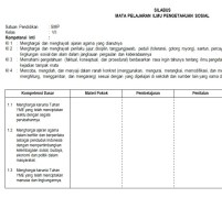 Download Silabus IPS SMP Kurikulum 2013