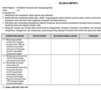 Download Silabus PKn SMP Kurikulum 2013