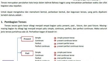 Modul Grammar Bahasa Inggris Dasar Sma Soalujian Net
