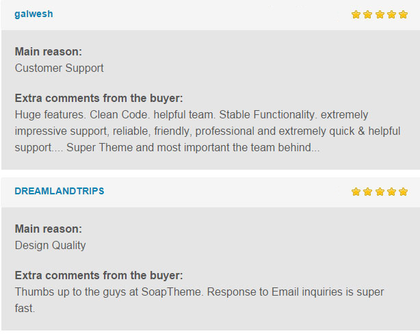 Travelo Reviews from Customers