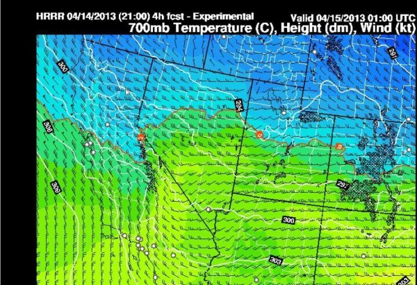 End of Day Winds Aloft - 750mb