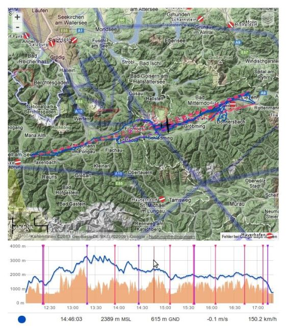elevation-data