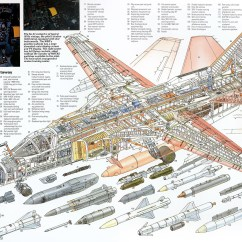 General Aviation Scale Diagram 5 Wire Thermostat F 15 Eagle Free Engine Image For User Manual