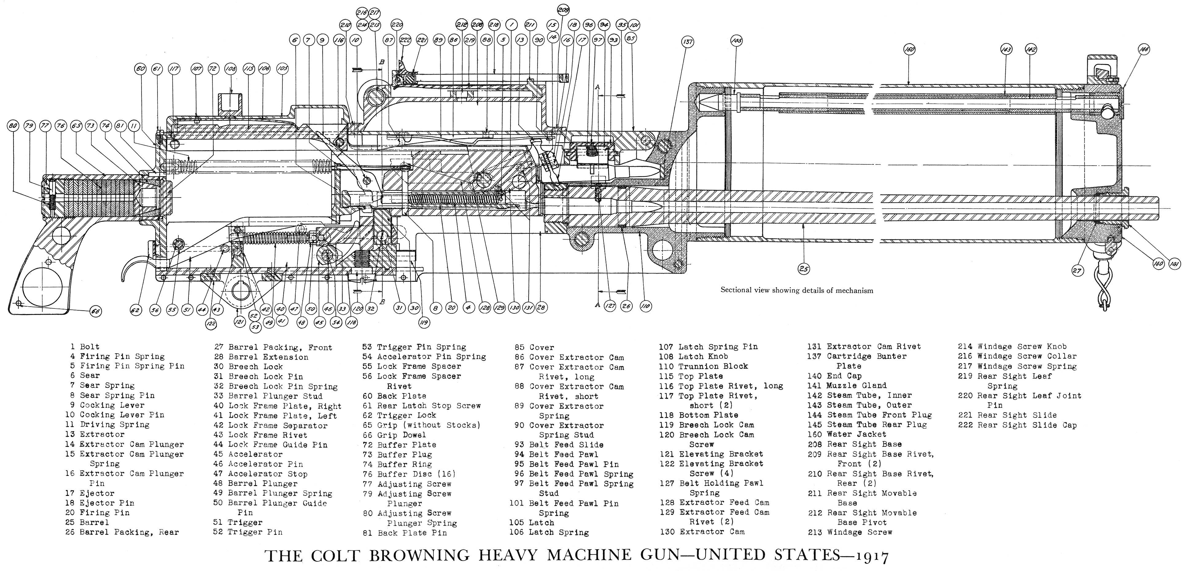 Cutaway Colt Browning Heavy Machine Gun Model
