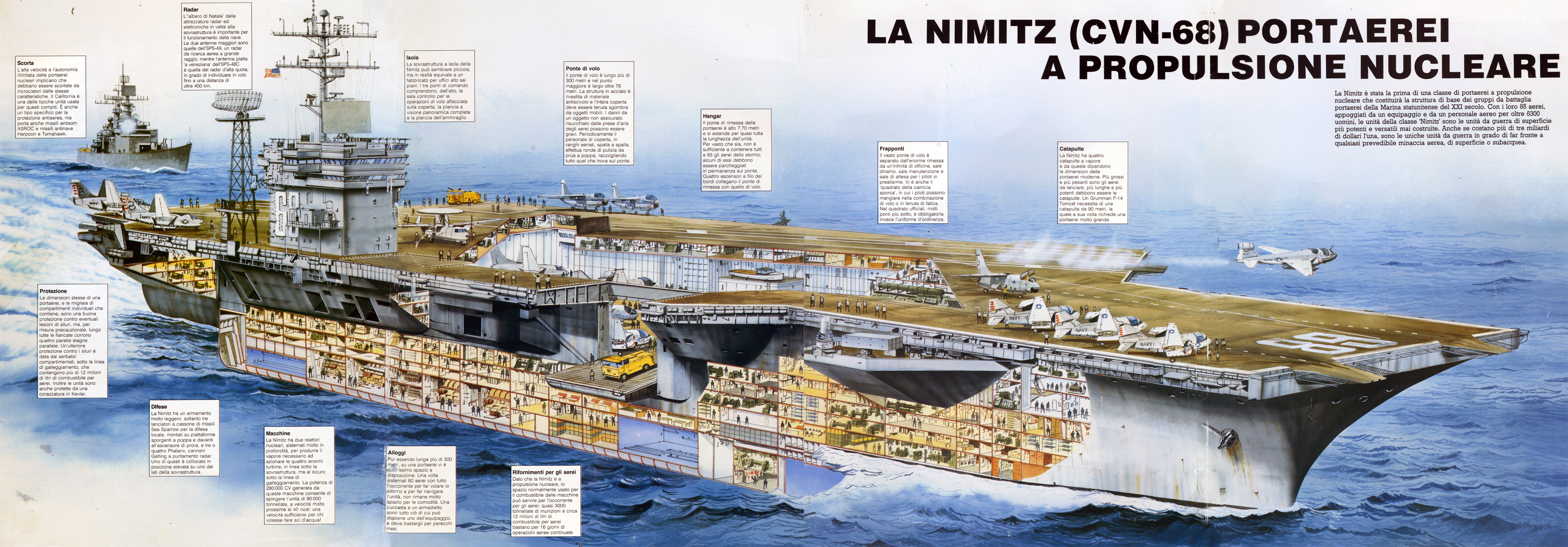 aircraft carrier diagram subaru wiring diagrams cutaway drawing diagramas em 3d de maquinas mostrando