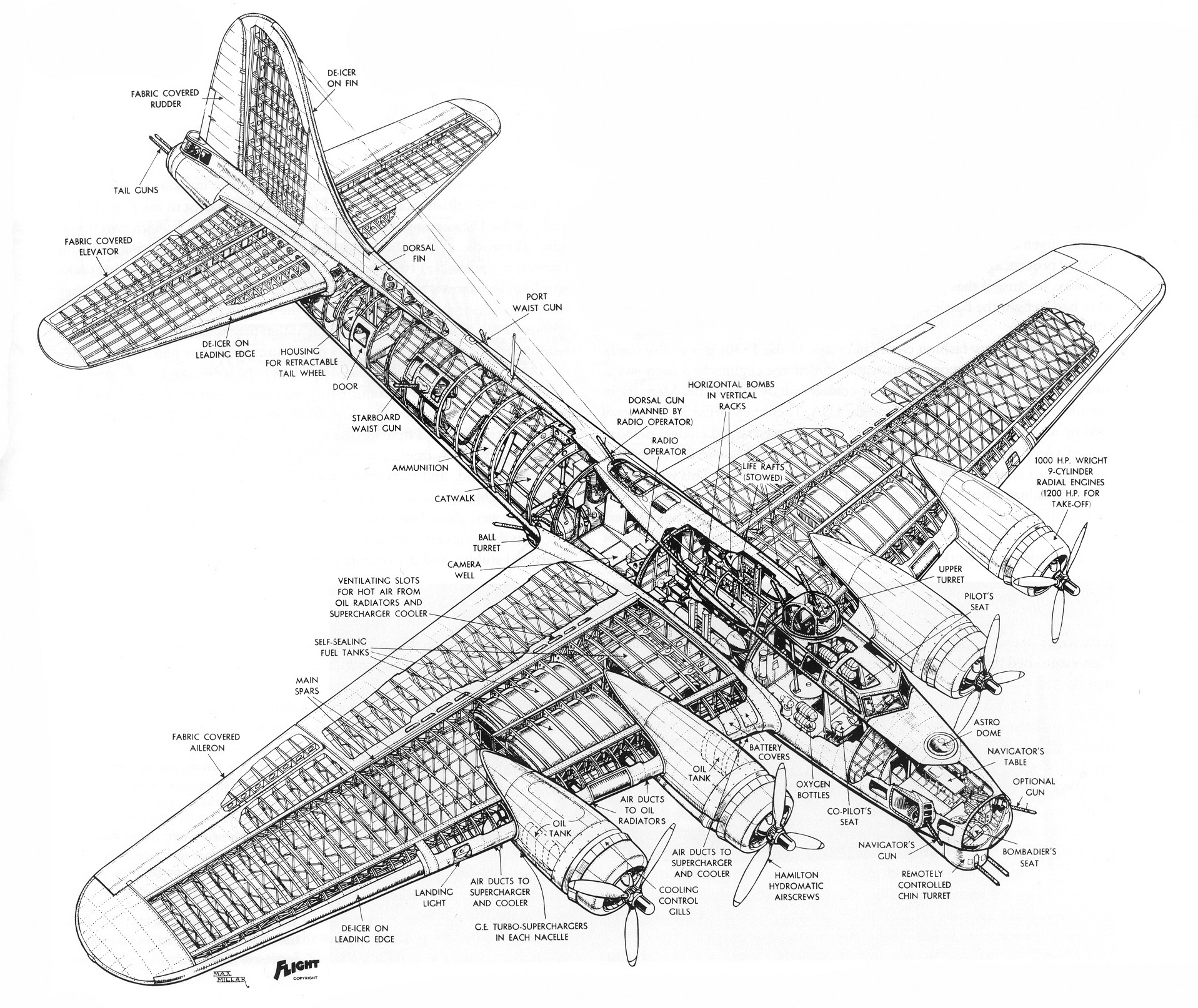 B 17 Schematic – The Wiring Diagram