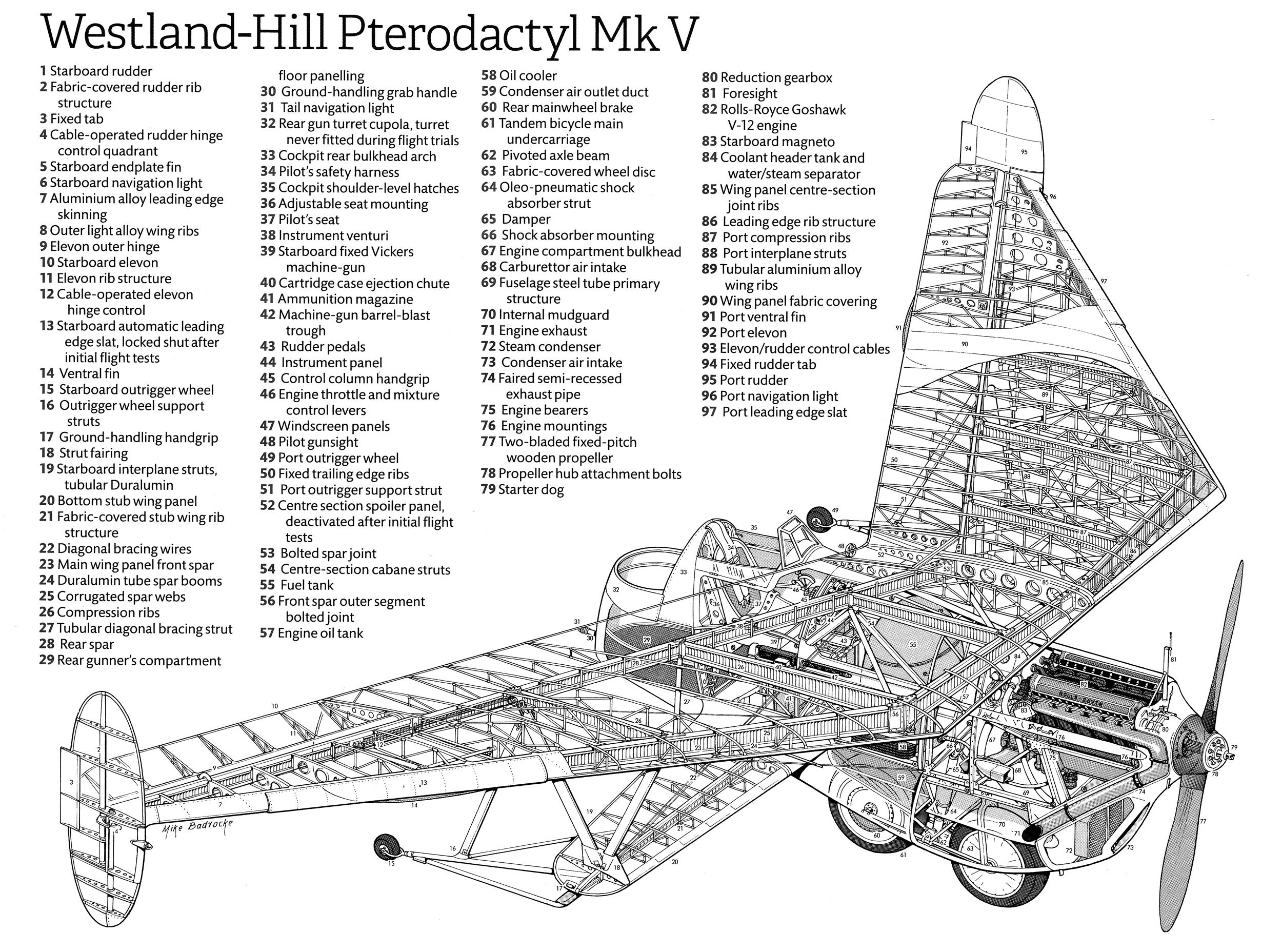 Cutaway Westland Hill Pterodactyl Mk V