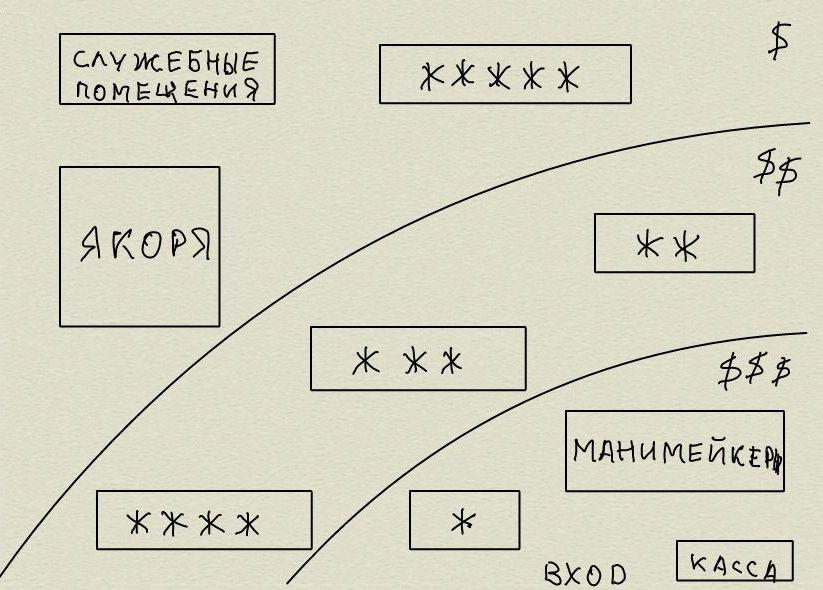 Схематический план развлекательного центра