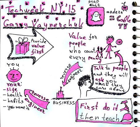 Gary Vaynerchuk Techweek NY15_1