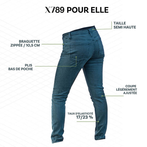 JEANS FEMME MADE IN FRANCE ECORESPONSABLE SOBO