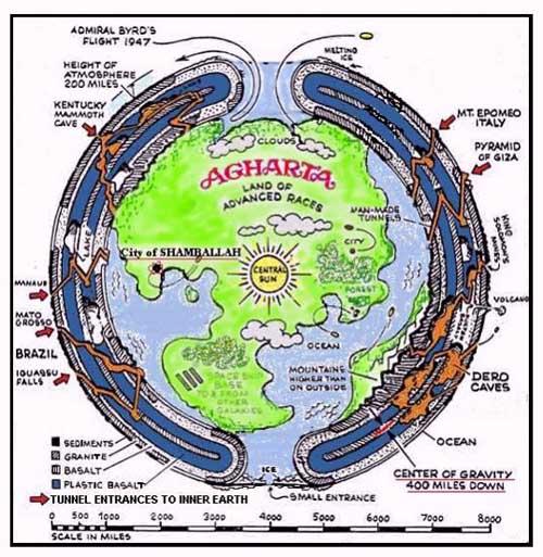 https://i0.wp.com/sobreleyendas.com/wp-content/uploads/2009/05/map-of-inner-earth.jpg