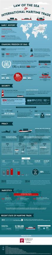 NU_MDY_Infographic