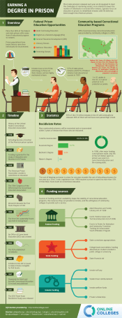 PrisonEducation_page