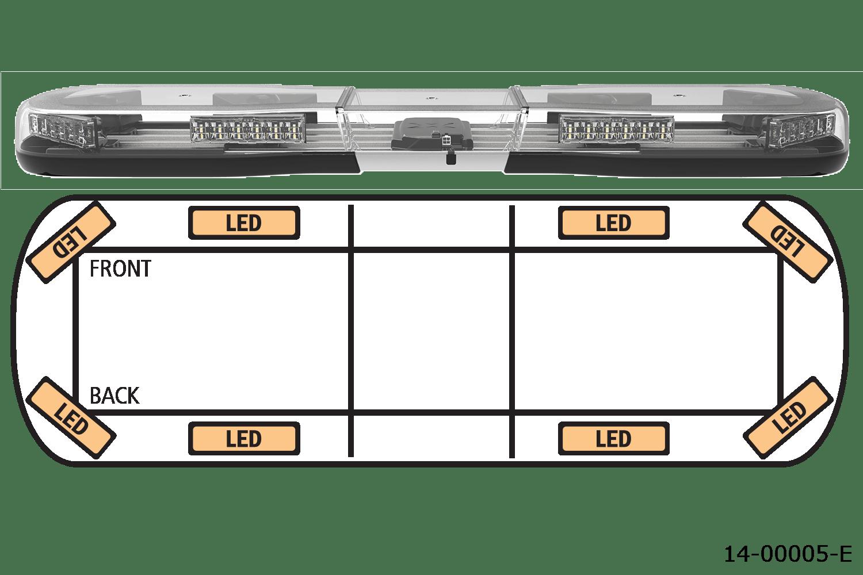 ecco lights 14+ series light bar 14-00005-E ecco Light bars