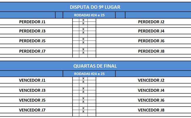 Classificação Copa Libertadores 2016 Socampeonatos