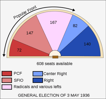 1936electionmay460.png