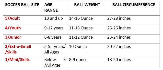 soccer ball size chart
