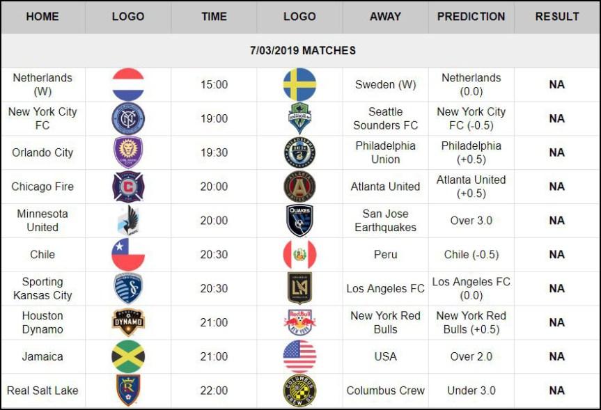 soccer predictions 7/3/19