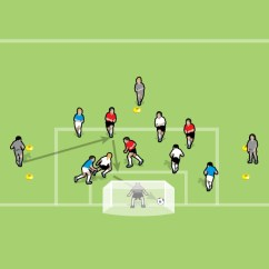 Basic Small Engine Diagram Asco 165 Wiring U12 Soccer Drills And Games   Coach Weekly