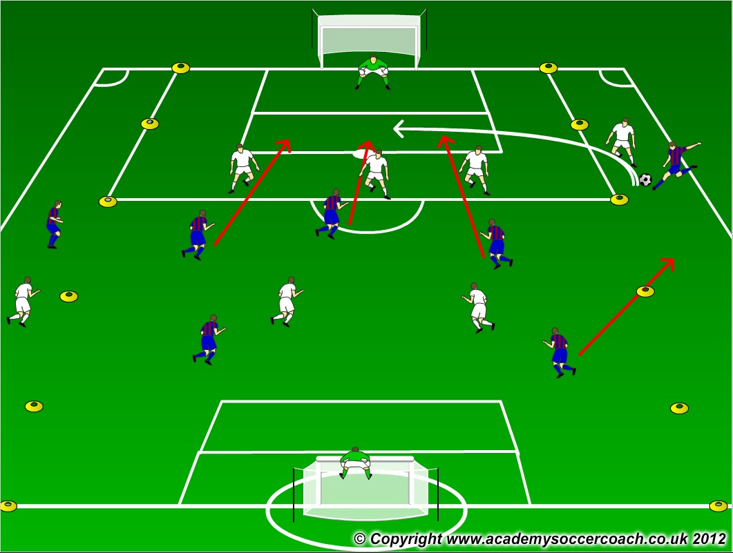 soccer positions diagram wiring a 3 way switch 8 v formations pictures to pin on pinterest thepinsta