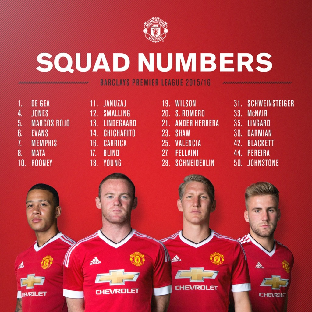 Revealed Manchester United Kit Numbers For This Season