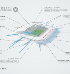 phoenix rising mls stadium [ 2000 x 1125 Pixel ]