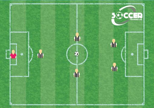 1-2-2 Soccer Formation
