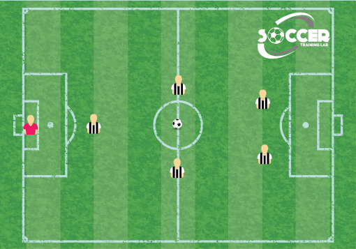 1-2-2 Soccer Formation