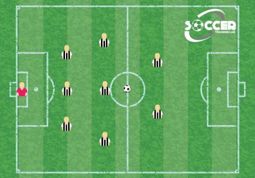 3-3-2 Soccer Formation