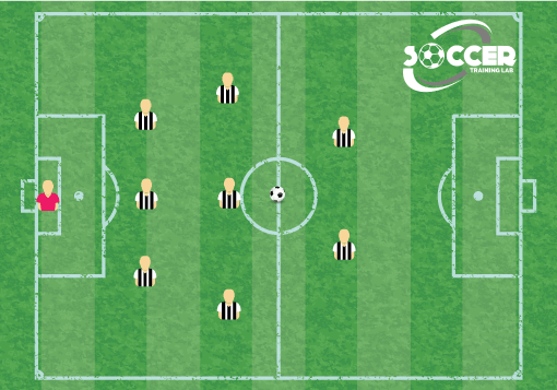 3-3-2 Soccer Formation