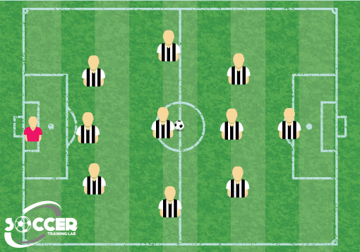 3-3-3-1 Soccer Formation