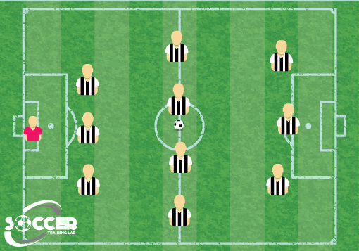 3-4-3 Soccer Formation