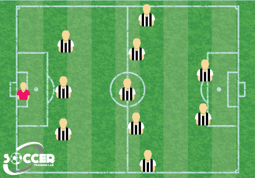 3-5-2 Soccer Formation