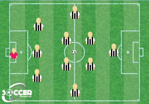3-6-1 Soccer Formation