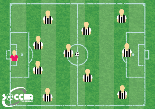 4-1-2-3 Soccer Formation