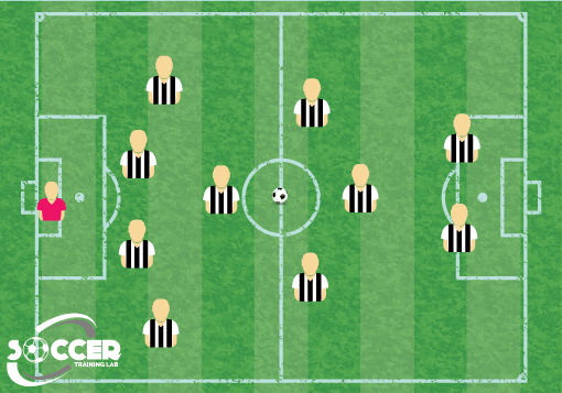 4-1-3-2 Soccer Formation