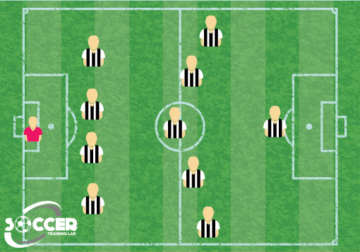 4-5-1 Soccer Formation