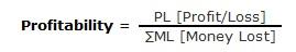 Profitability Formula