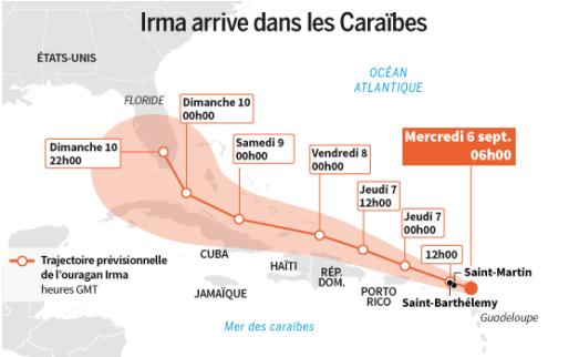 Source : Le Monde